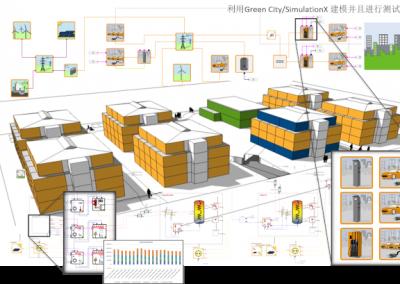 Valid Energy Concept – Dresden Inner-City