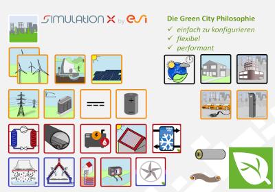 Green City für SimulationX