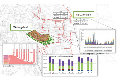 Strategic District Heating Grid Simulation in Bad Langensalza